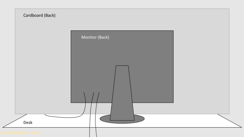 Short distance projector setup (back)